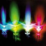 Led Metrology Light Measurement