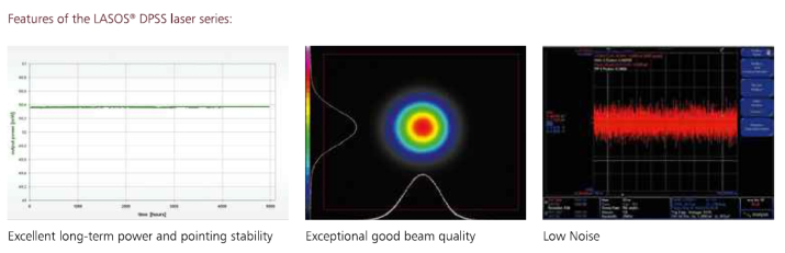 DPSS beam quality - The LASOS DPSS lasers