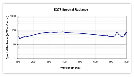 eq-77 power chart Energetiq